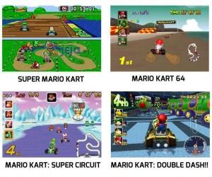 Mario Kart od 1992 do 2014