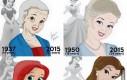 Księżniczki Disneya w 2015 roku