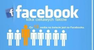 Ciekawostki o facebooku