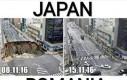 Porównanie krajów