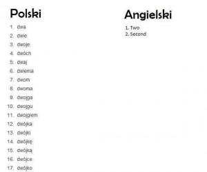 Angielski i Polski