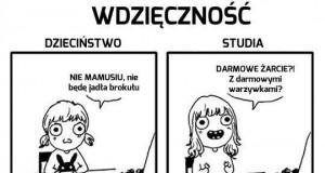 Studenci inaczej patrzą na świat