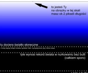 Jak głęboki jest ocean