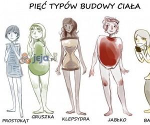 Pięć typów budowy ciała
