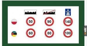 Ograniczenia prędkości
