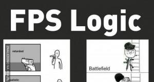 Logika gier FPS