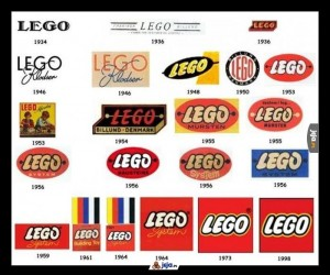 Ewolucja loga Lego