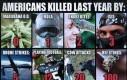 Śmiertelność Amerykanów w ostatnim roku