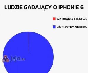 Ludzie gadający o iPhonie 6