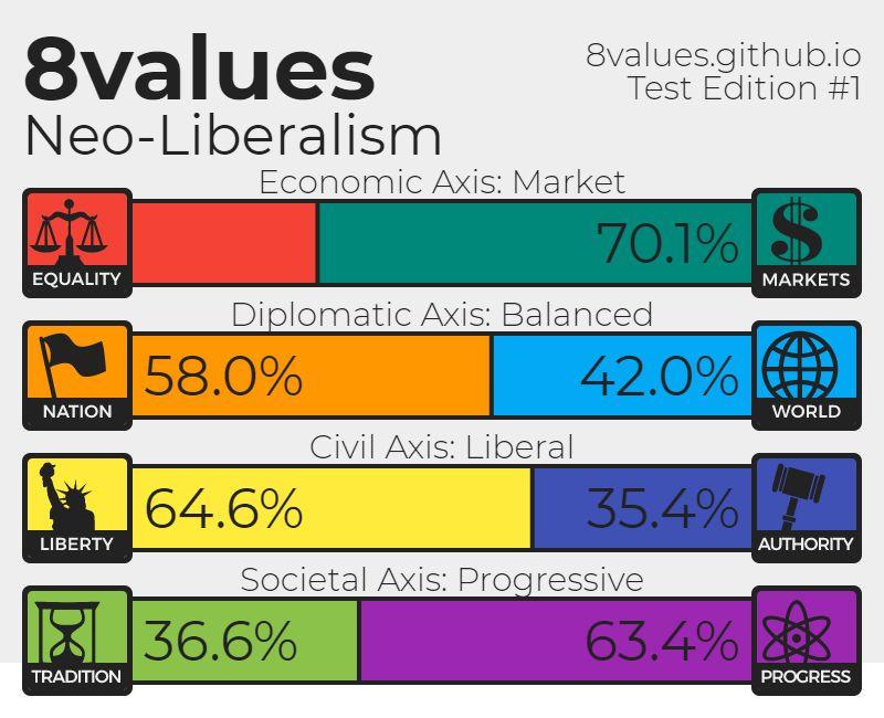 Zdjęcie użytkownika Kadzio w temacie 8 values