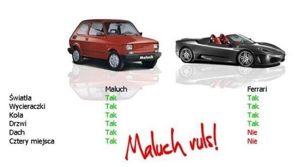 Fiat 126p vs Ferrari