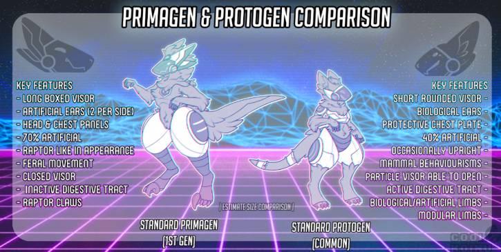 Opis protogenów i primagenów