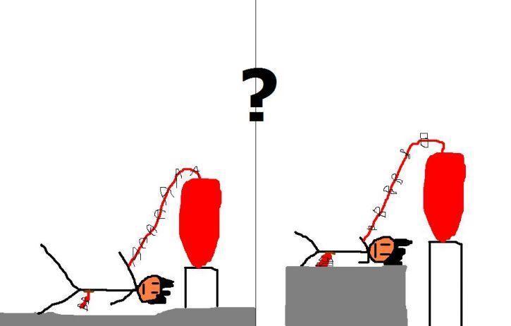 krew nieswoja czy mniej krwi i swoja