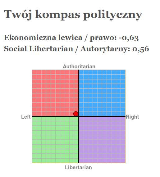 Poglądy polityczne