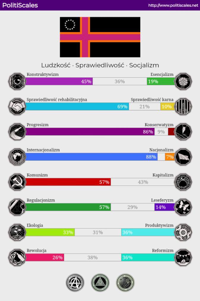 PolitiScales (23.03.2018)