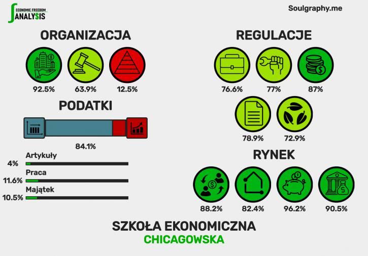 Test ekonomiczny :)
