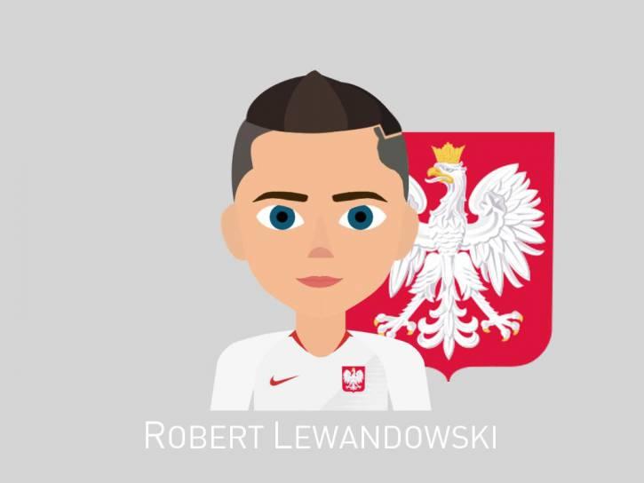 Autorski Lewandowski