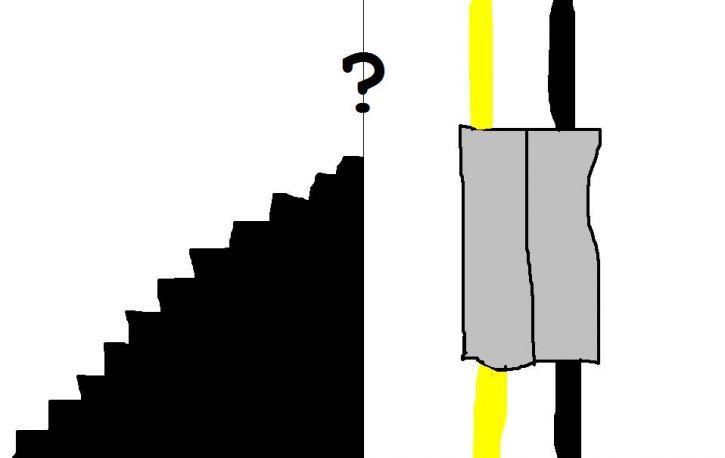 winda czy schody