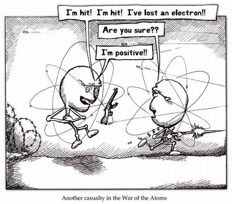 Wojna atomów