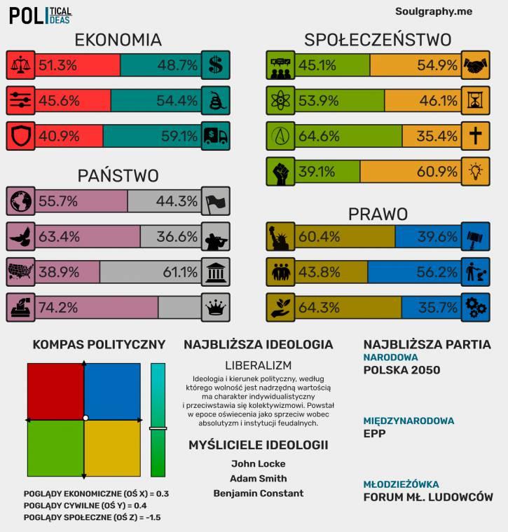politicalscales