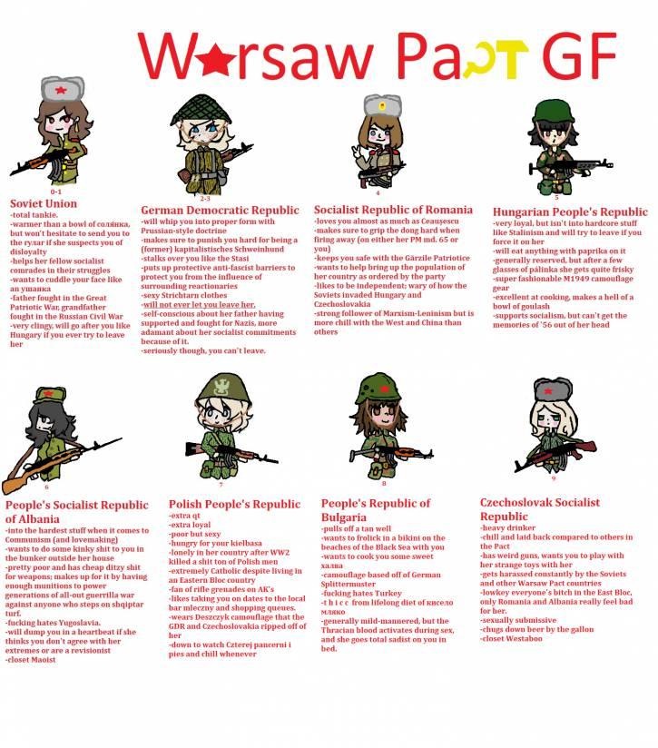 Wybierz swe Waifu